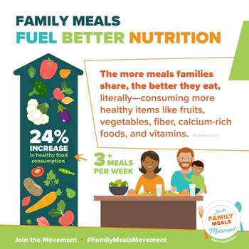 Family meals Better Nutrition