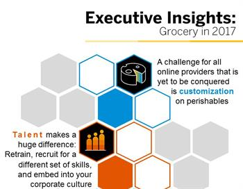Infographic Executive Insights Grocery in 2017