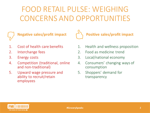 Food Retail Pulse Image