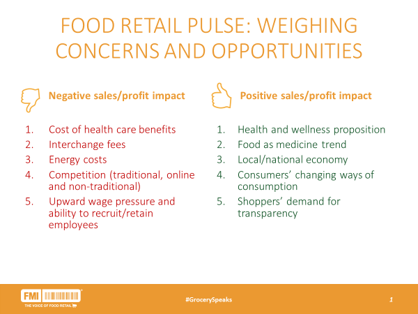 Food Retail Pulse Image