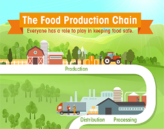 Food traceability_cropped