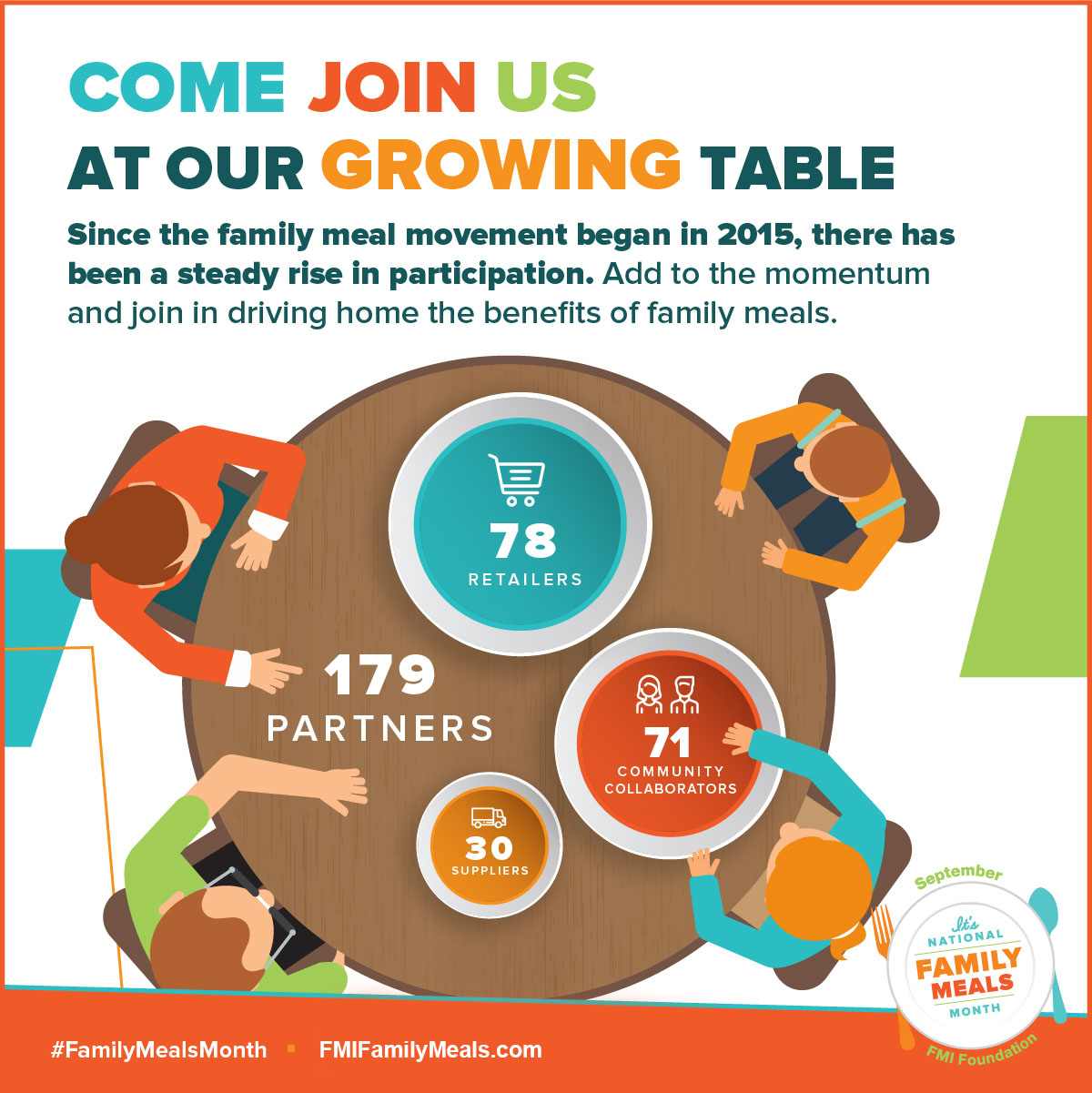 Join The Family Meals Movement