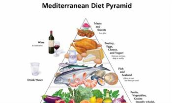 Oldways Mediterranean Diet Pyramid_cropped