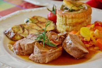 Pork Quality