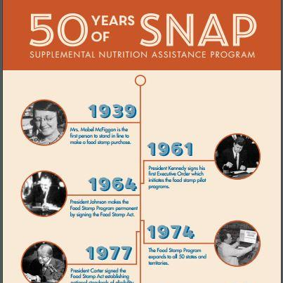 SNAP 50 year info graphic Small