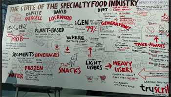 State of the Specialty Food Industry