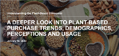 plant based purchase trends
