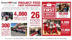SI_FeedFirstResponders_ Infographic 1