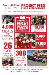 SI_FeedFirstResponders_Poster_Infographic 2