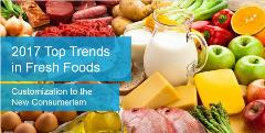 Top Trends in Fresh new consumerism