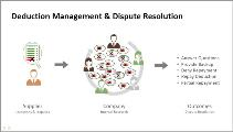 Image for Deduction Management webinar