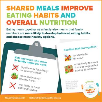 Improve Eating Habits & Nutrition