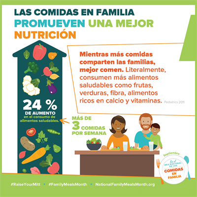 Fuel Nutrition_spanish version