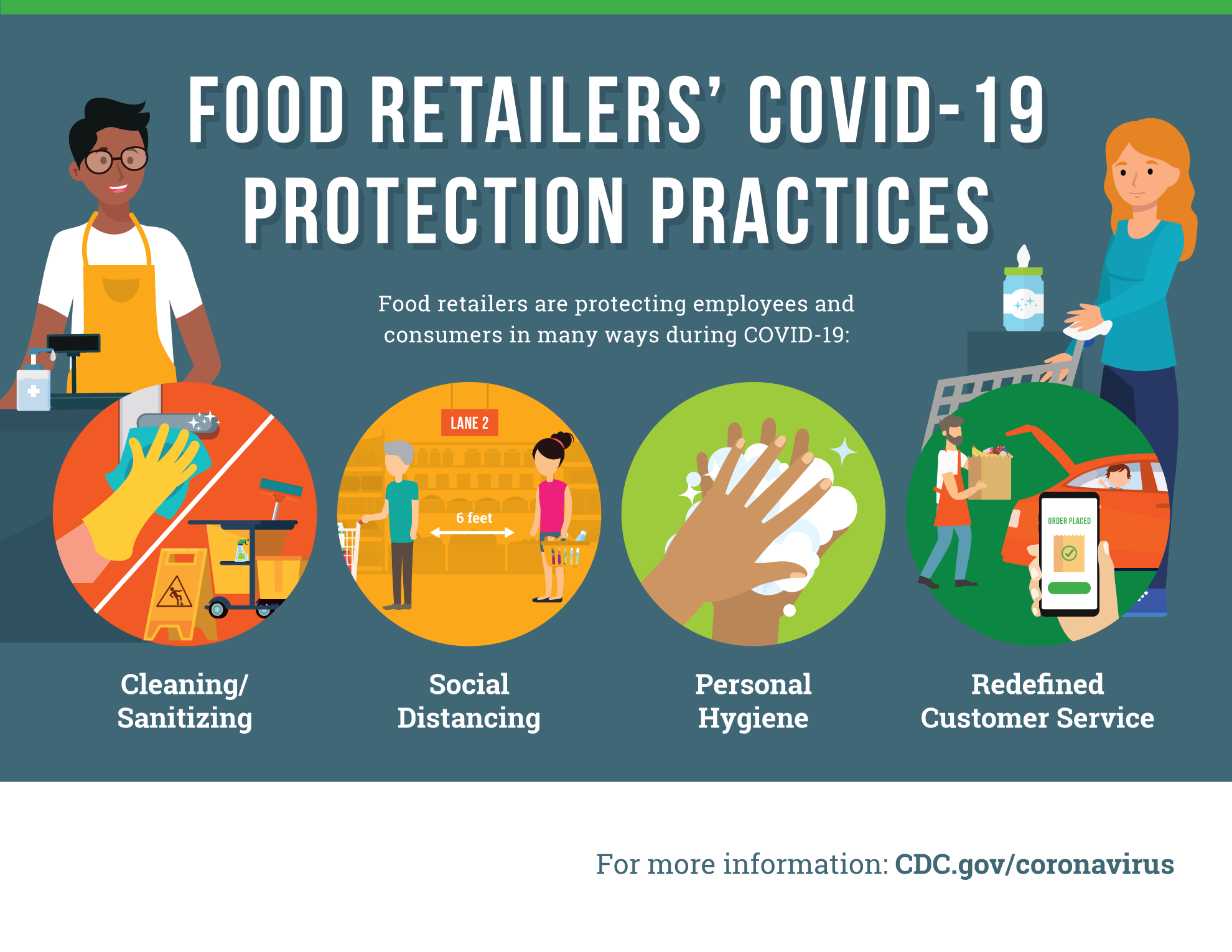 TGN_033120_FMI_Retailer_Safety_Infographic_no_logo