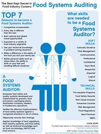 FMI | Food Marketing Institute | Scholarship