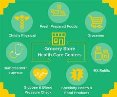 Grocers As Health Care Centers