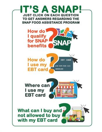 Food Assistance Infographic