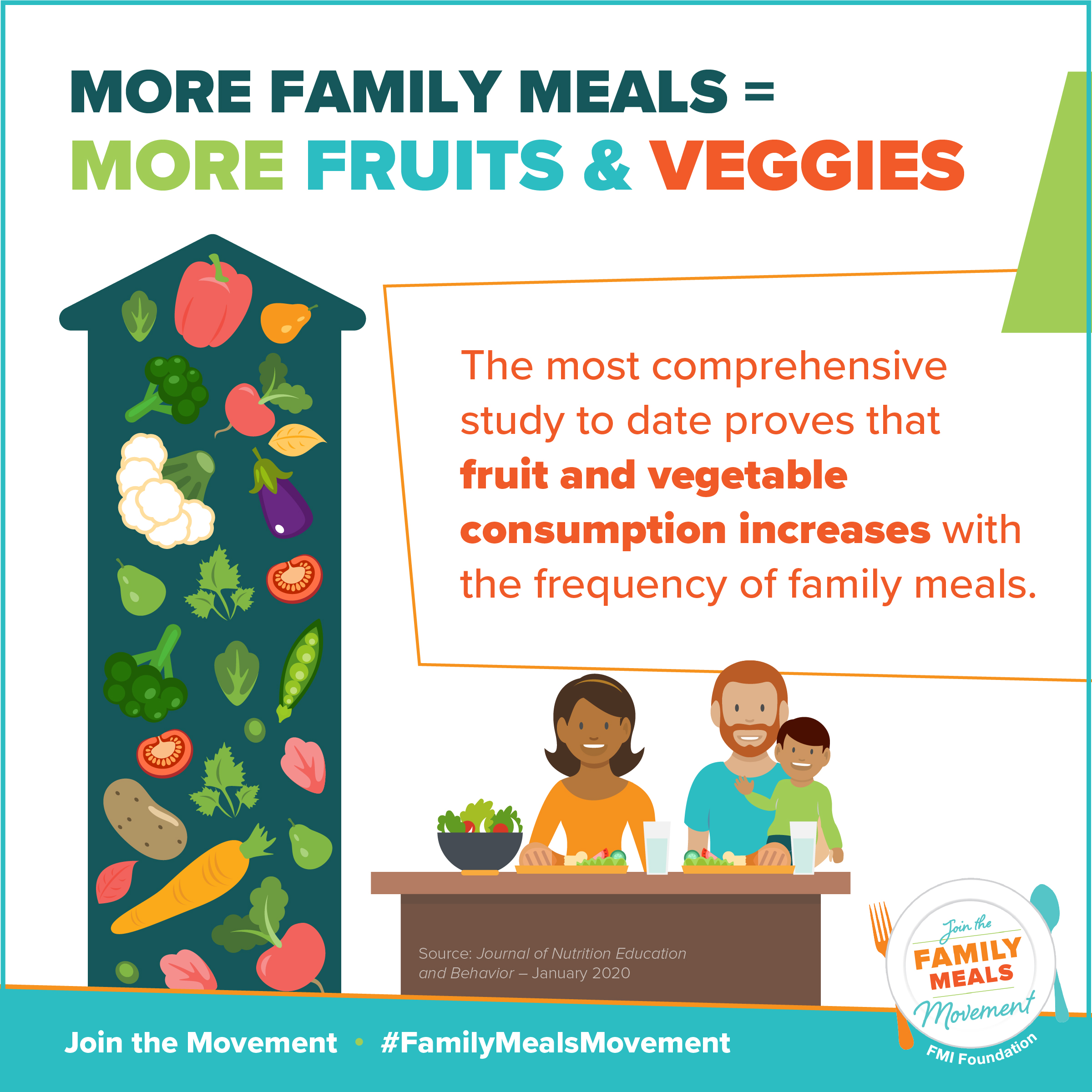 TGN_030520_NFMM_Nutrition_Month_Infographic_JNEB_1