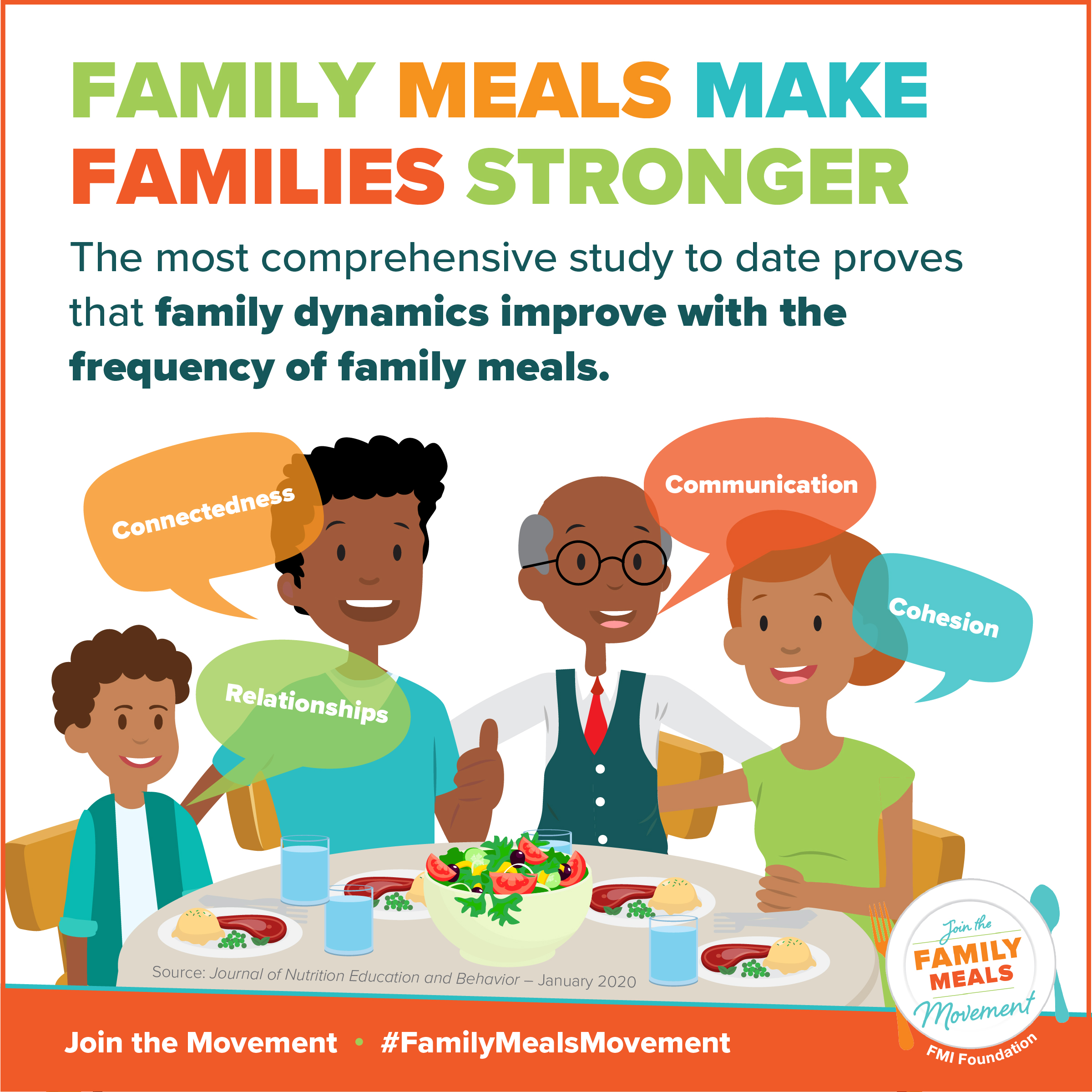 Family Meals Movement Infographic