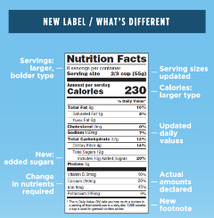 nutritionlabel2016
